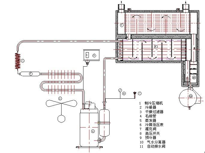 冷干机结构示意图