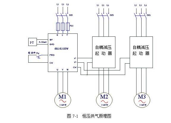 在工业生产中,压缩空气的使用非常普遍。在工厂内,若干台空气压缩机安装在一个地方,就构成一个空压机站。四川自贡鸿鹤化工实业有限公司有一空压机站,安装有3台110kW往复式活塞空压机,用来压缩氢气。由于生产上使用氢气的不均匀性,用气量是在动态变化的,有时需要同时运行数台氢压缩机供气,而有时连一台氢压缩机产的气都用不完,但氢压缩机仍在全速运行。氢压缩机在出厂时都配套有排气压力调节装置,储气罐内的氢气压力超过设定压力时,压缩机进气管上蝶阀自动关闭,压缩机进入空转卸荷状态。当储气罐内氢气低于设定的压力时,压缩机进气